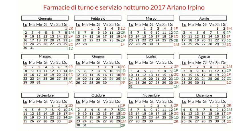 farmacie-di-turno-ariano-irpino-2017